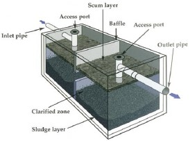 Regular Septic System